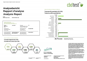 A lab report showing the cannabinod content and terpene count for Pure Organic CBD 10% Broad Spectrum CBD Oil