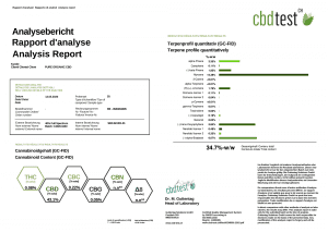 Lab Report for Full Spectrum 40% CBD Oil with a THC amount at 0.08%