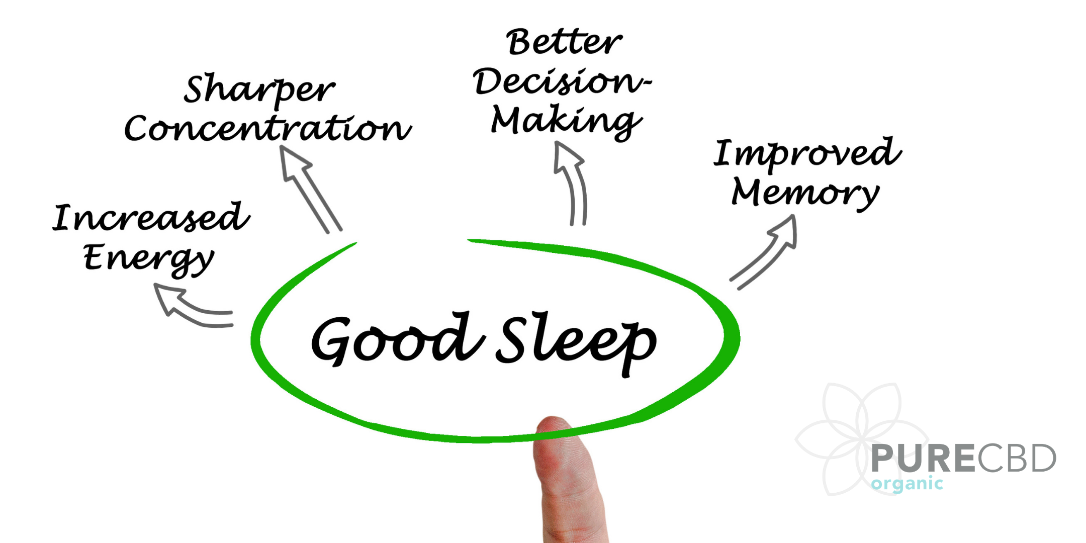 a few good sleep benefits