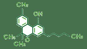 CBN molecule structure